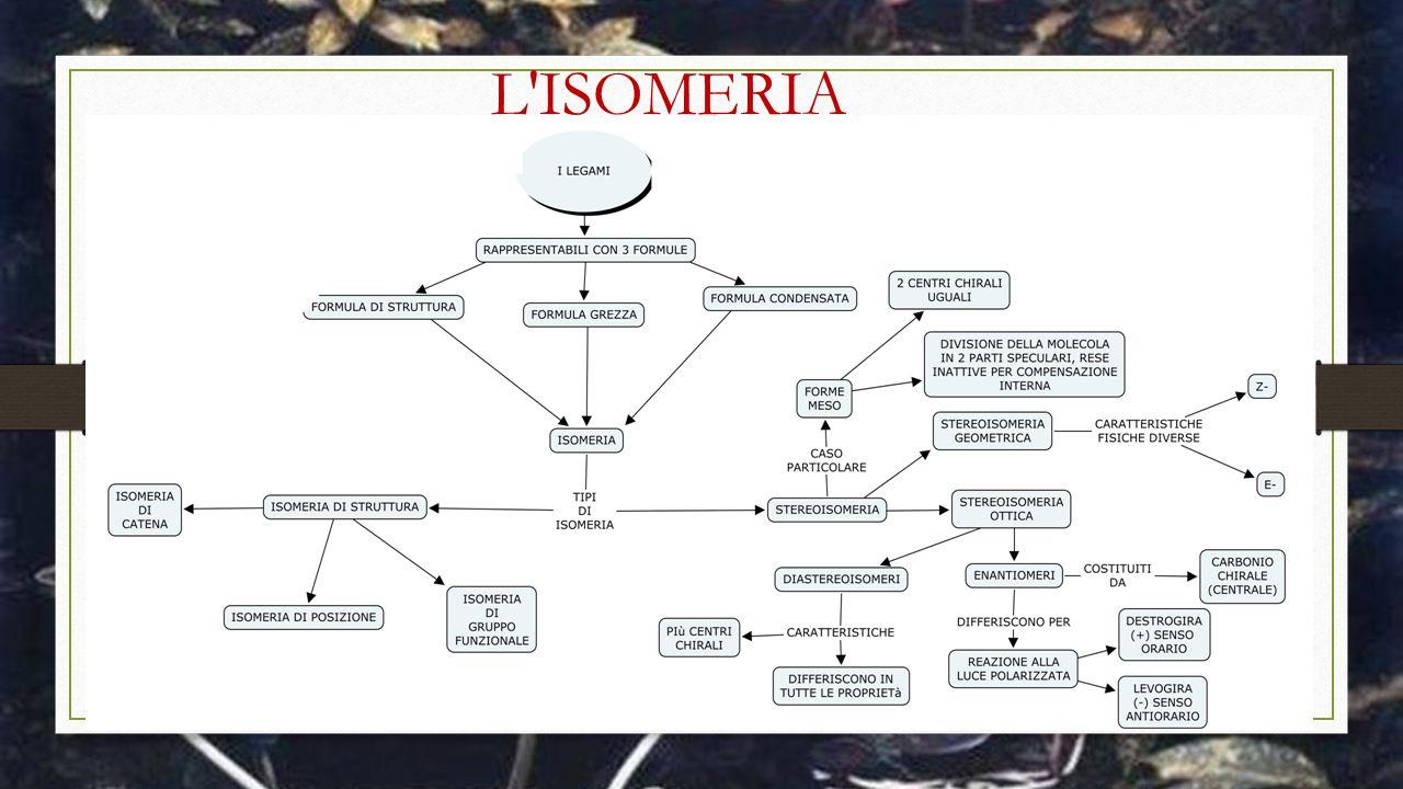 L ISOMERIA