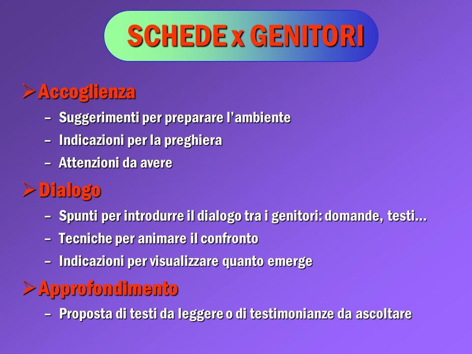 SCHEDE x GENITORI Accoglienza Dialogo Approfondimento