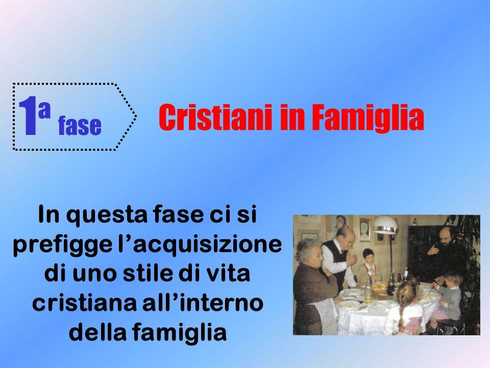 1ª fase Cristiani in Famiglia