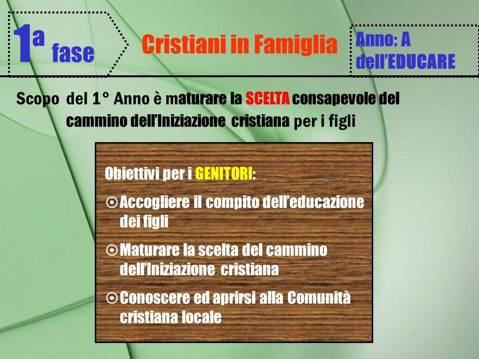 1ª fase Cristiani in Famiglia Anno: A dell'EDUCARE