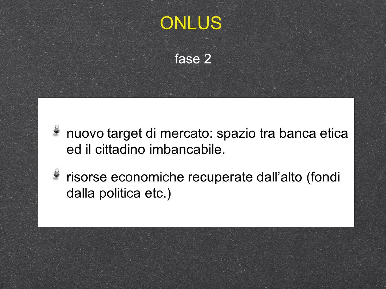 ONLUS fase 2. nuovo target di mercato: spazio tra banca etica ed il cittadino imbancabile.