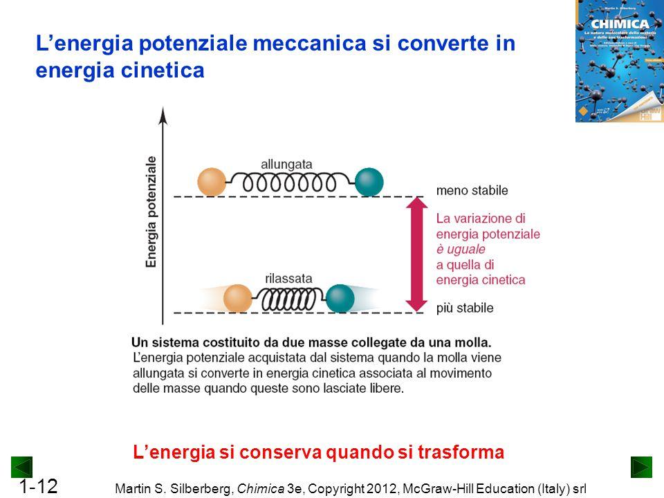 L'energia potenziale meccanica si converte in energia cinetica