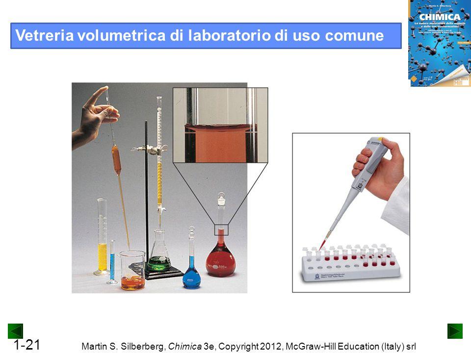 Vetreria volumetrica di laboratorio di uso comune