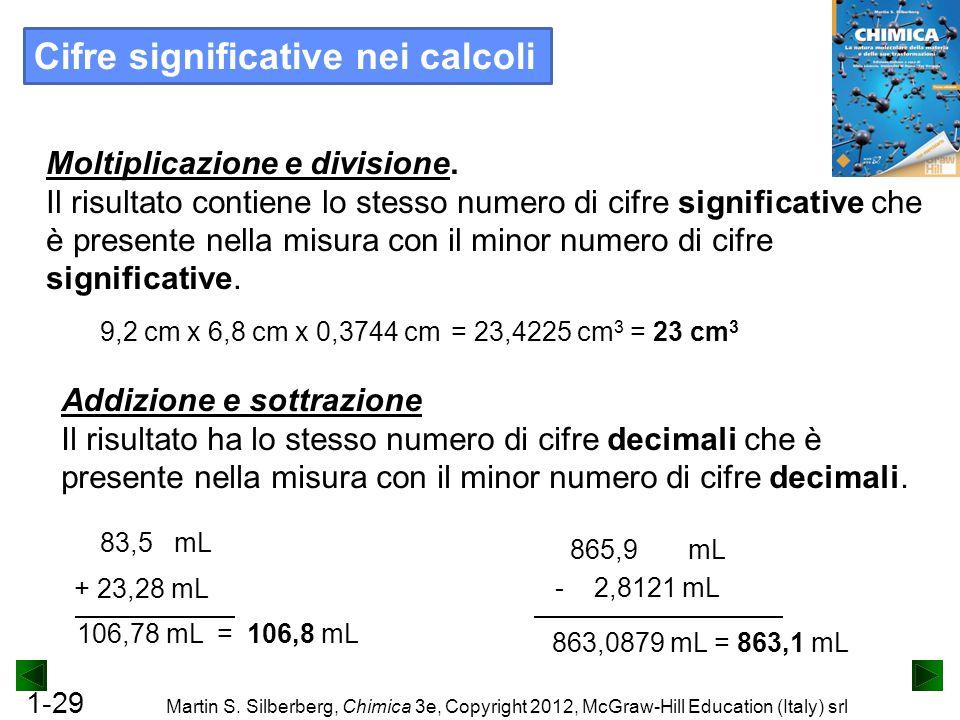 Cifre significative nei calcoli