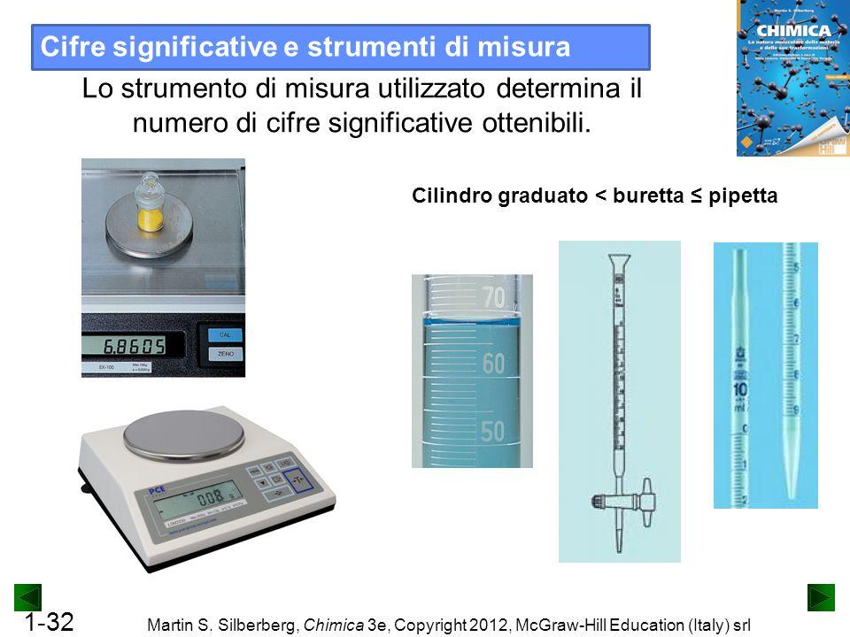Cifre significative e strumenti di misura