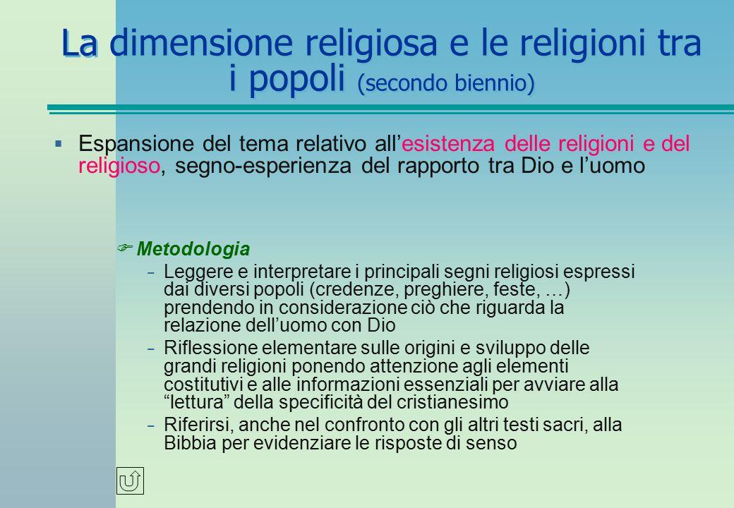 La dimensione religiosa e le religioni tra i popoli (secondo biennio)