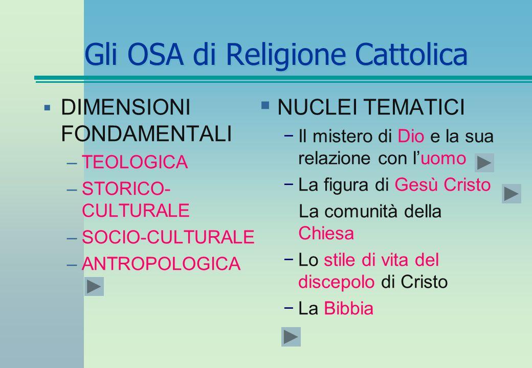 Gli OSA di Religione Cattolica