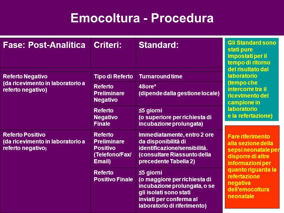 Emocoltura - Procedura