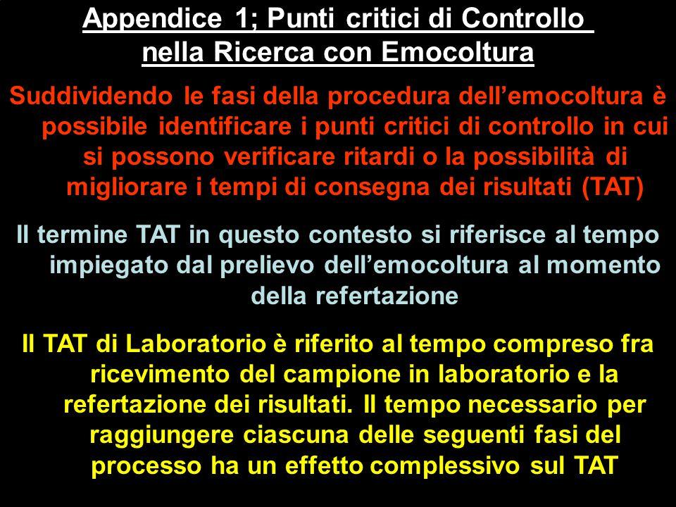 Appendice 1; Punti critici di Controllo nella Ricerca con Emocoltura