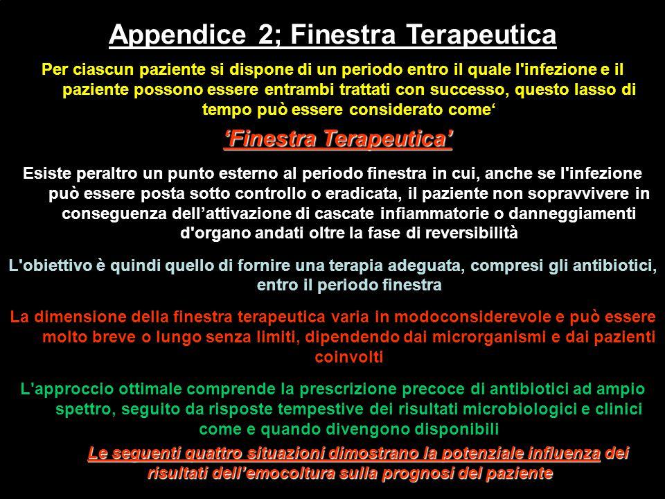 Appendice 2; Finestra Terapeutica 'Finestra Terapeutica'