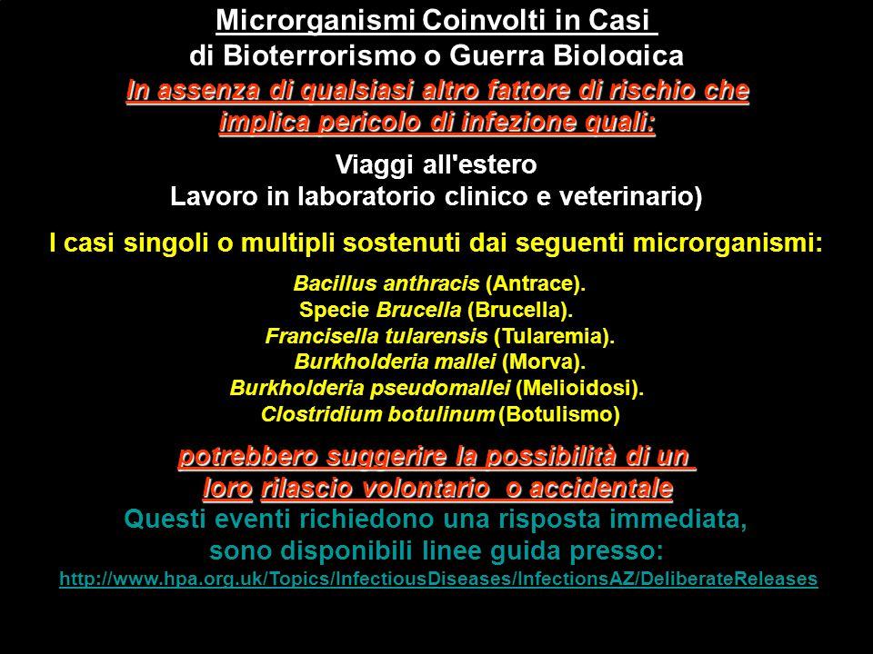 Microrganismi Coinvolti in Casi di Bioterrorismo o Guerra Biologica