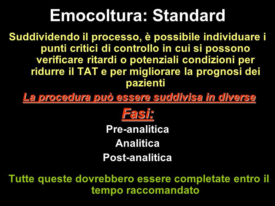 Emocoltura: Standard Fasi: