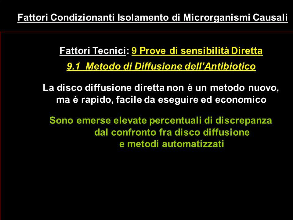 Fattori Condizionanti Isolamento di Microrganismi Causali