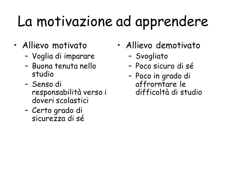 La motivazione ad apprendere
