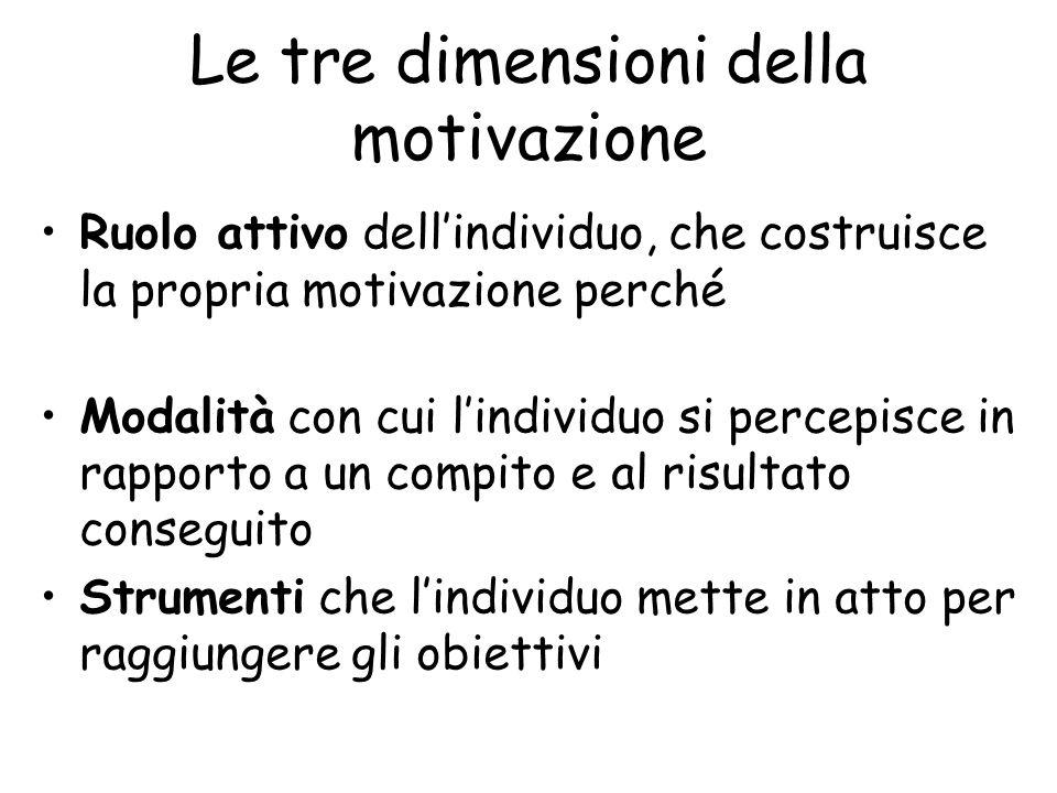 Le tre dimensioni della motivazione