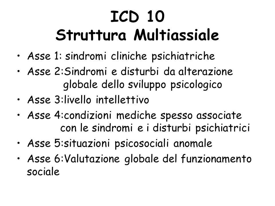 ICD 10 Struttura Multiassiale