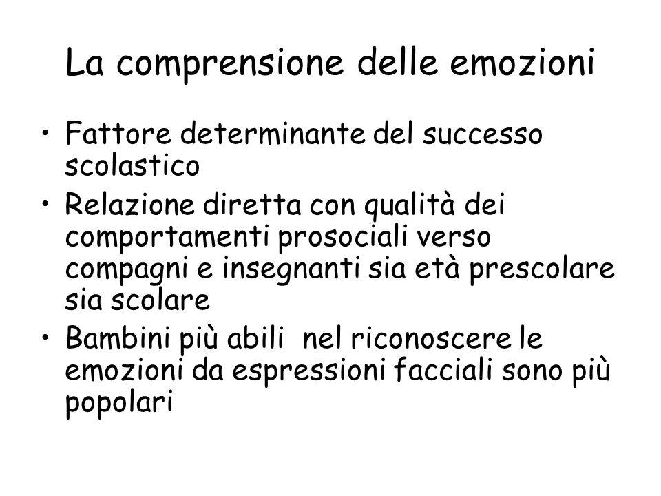 La comprensione delle emozioni