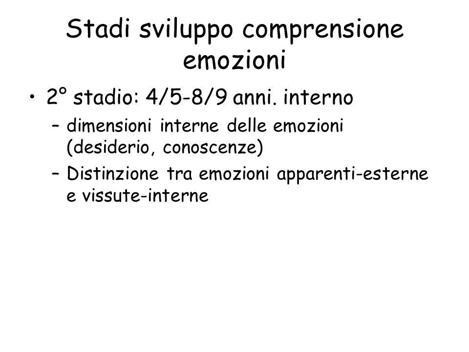 Stadi sviluppo comprensione emozioni