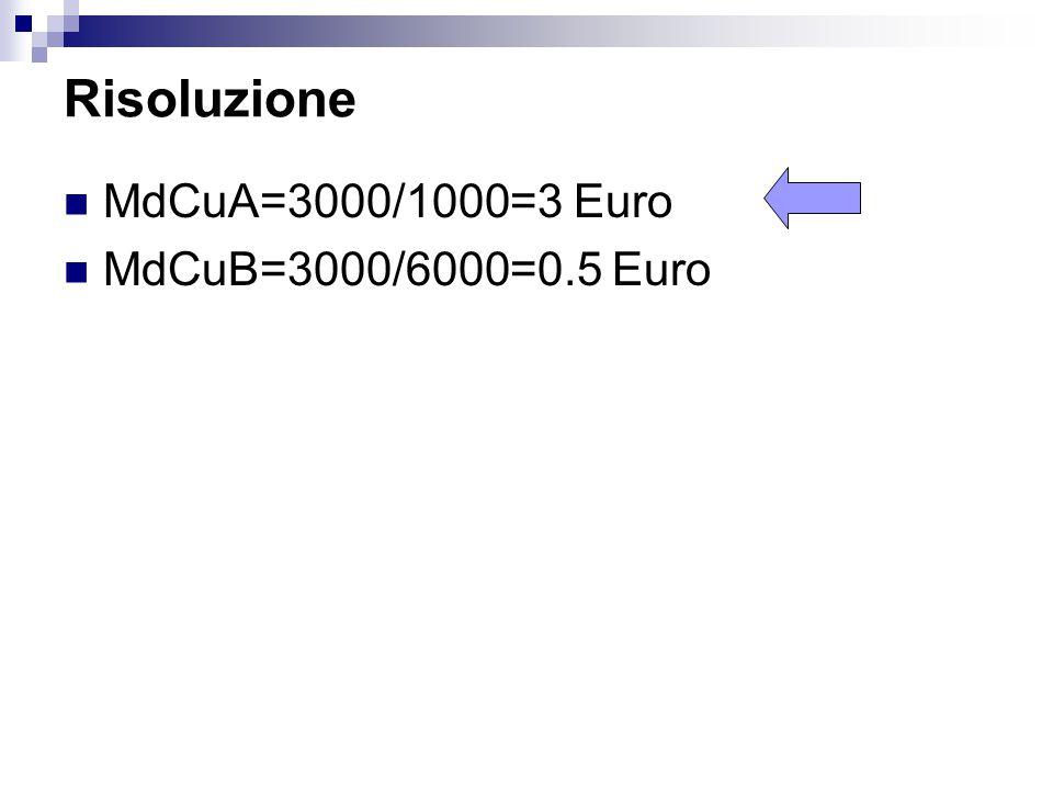 Risoluzione MdCuA=3000/1000=3 Euro MdCuB=3000/6000=0.5 Euro