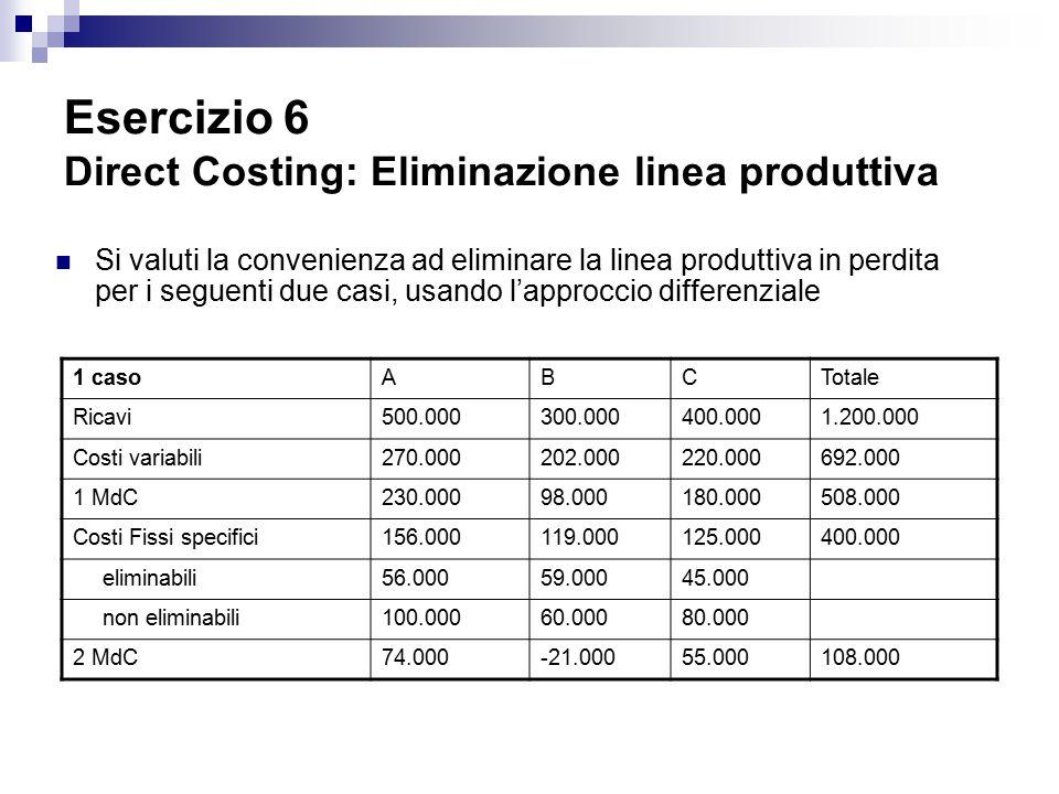 Esercizio 6 Direct Costing: Eliminazione linea produttiva