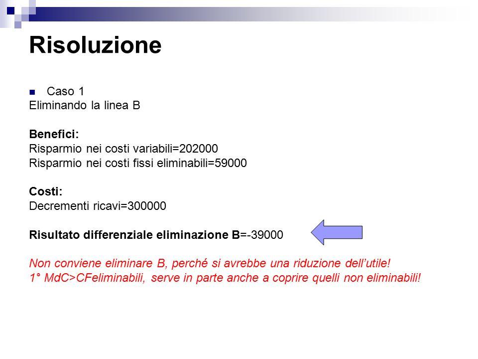 Risoluzione Caso 1 Eliminando la linea B Benefici: