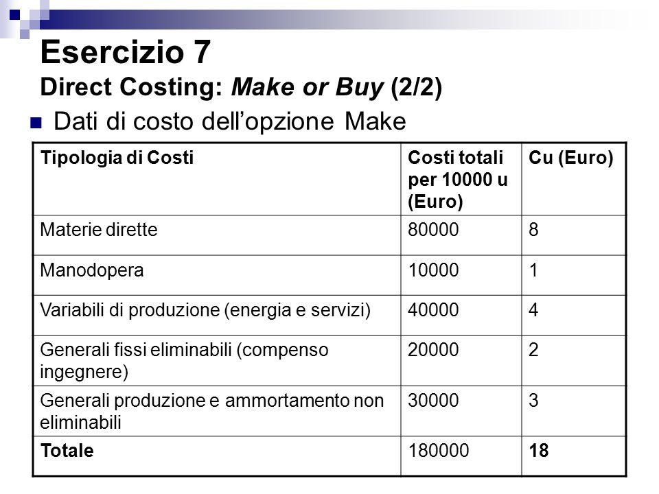 Esercizio 7 Direct Costing: Make or Buy (2/2)