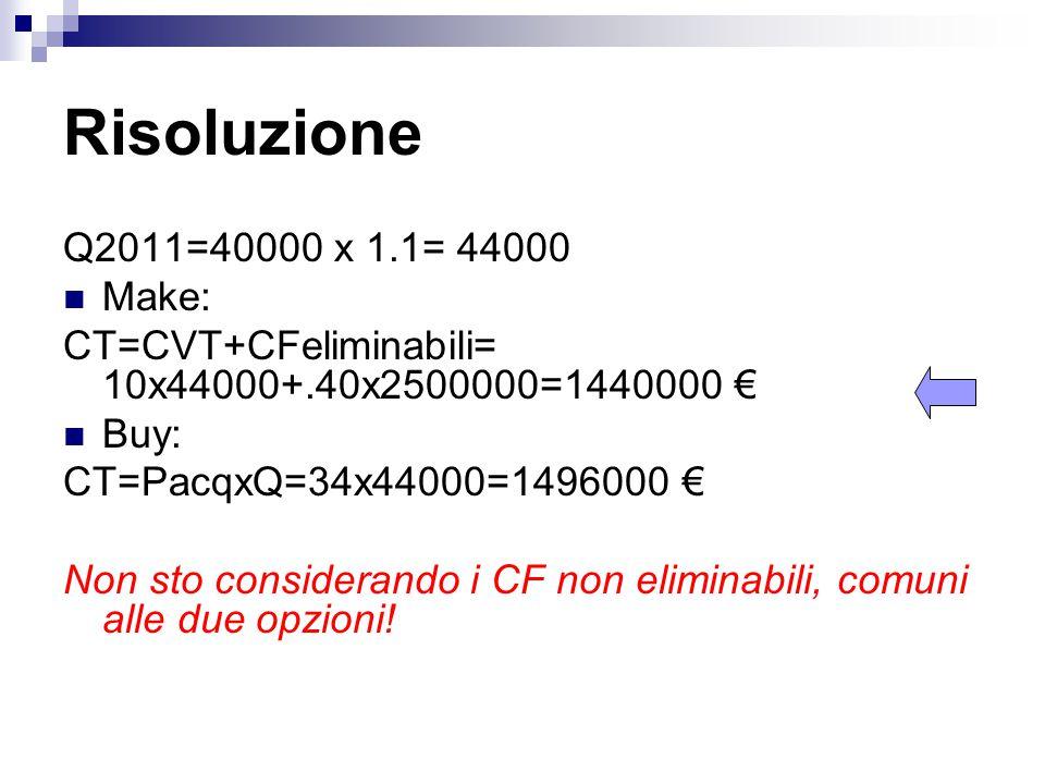 Risoluzione Q2011=40000 x 1.1= 44000 Make: