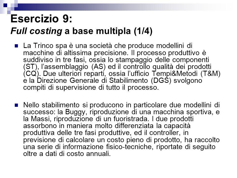 Esercizio 9: Full costing a base multipla (1/4)