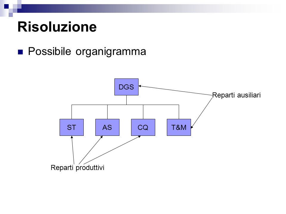 Risoluzione Possibile organigramma DGS Reparti ausiliari ST AS CQ T&M
