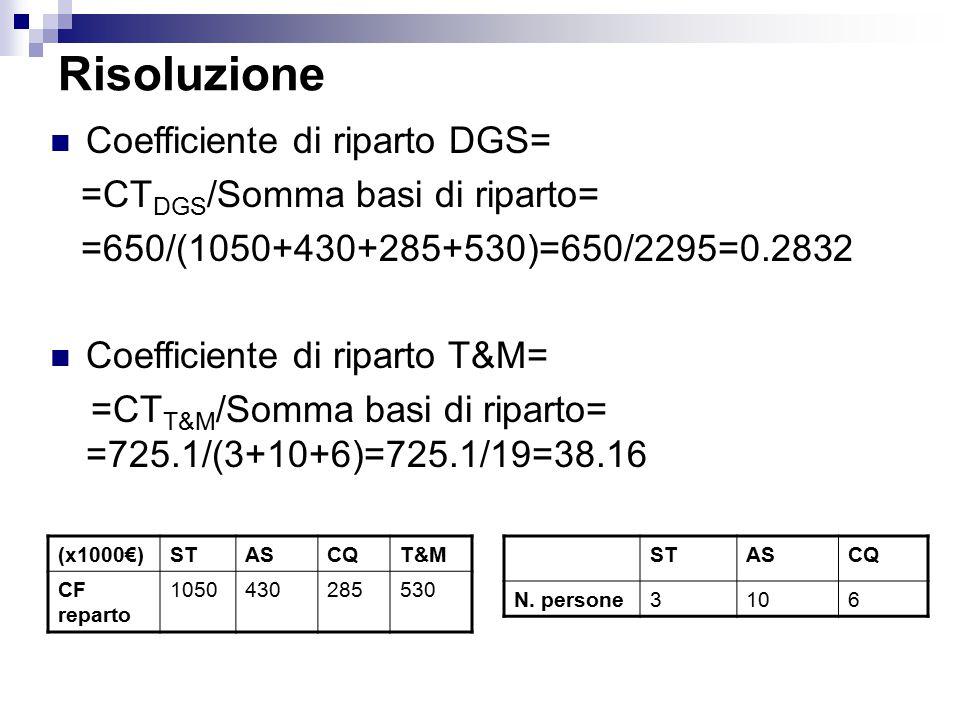 Risoluzione Coefficiente di riparto DGS= =CTDGS/Somma basi di riparto=