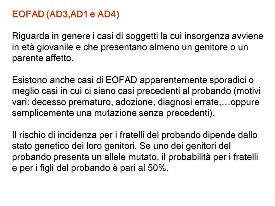 EOFAD (AD3,AD1 e AD4)