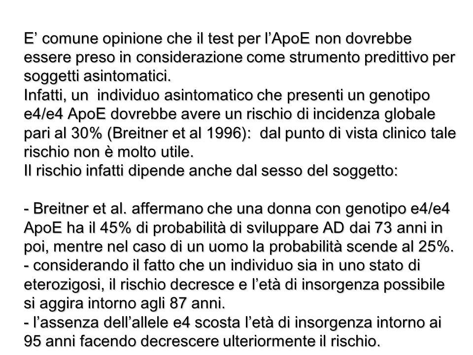 E' comune opinione che il test per l'ApoE non dovrebbe essere preso in considerazione come strumento predittivo per soggetti asintomatici.