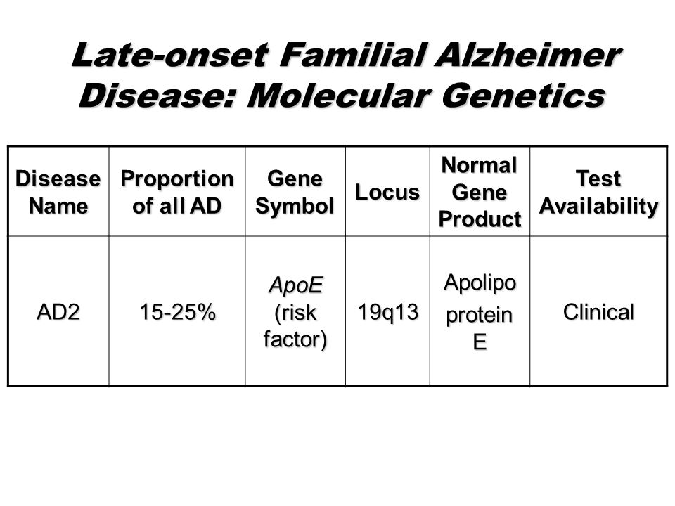 Late-onset Familial Alzheimer Disease: Molecular Genetics