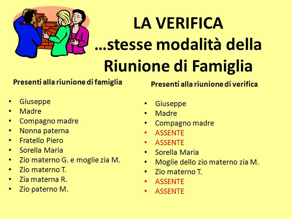 LA VERIFICA …stesse modalità della Riunione di Famiglia