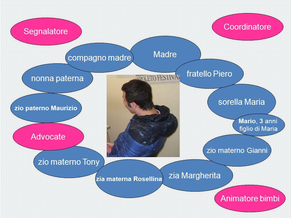 Coordinatore Segnalatore Madre compagno madre fratello Piero