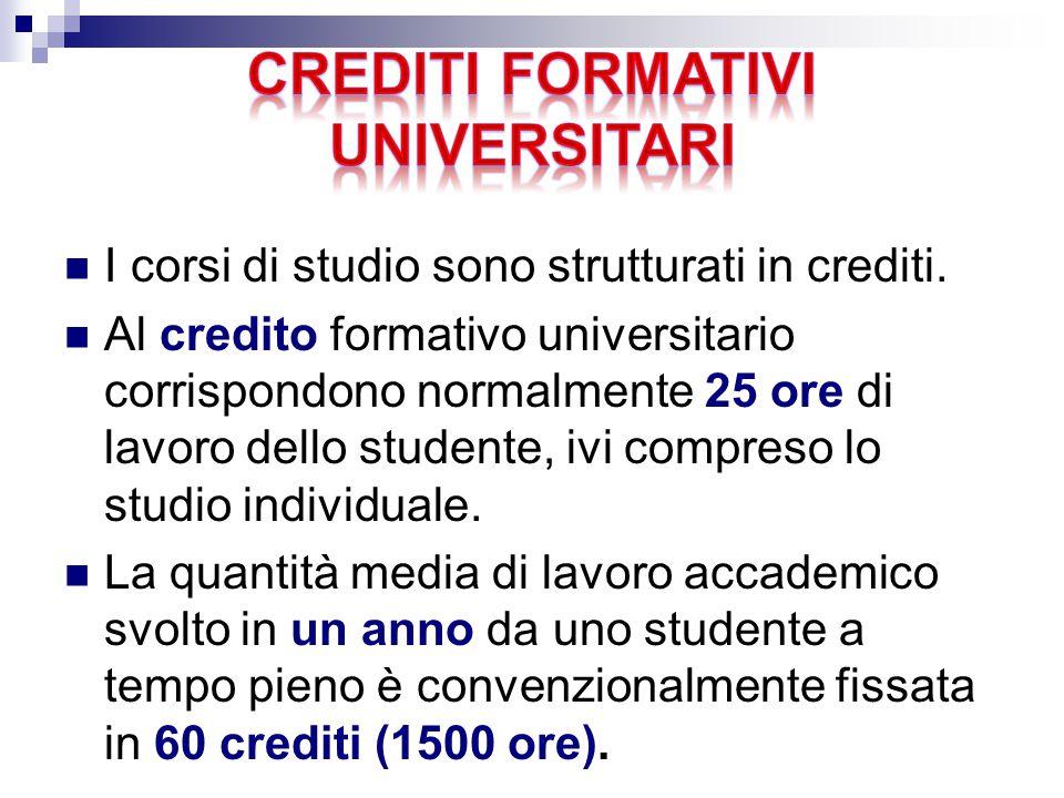 Crediti formativi universitari