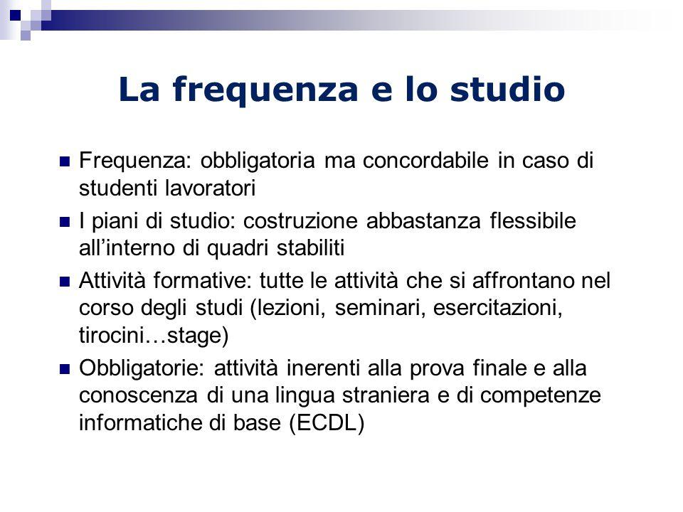 La frequenza e lo studio