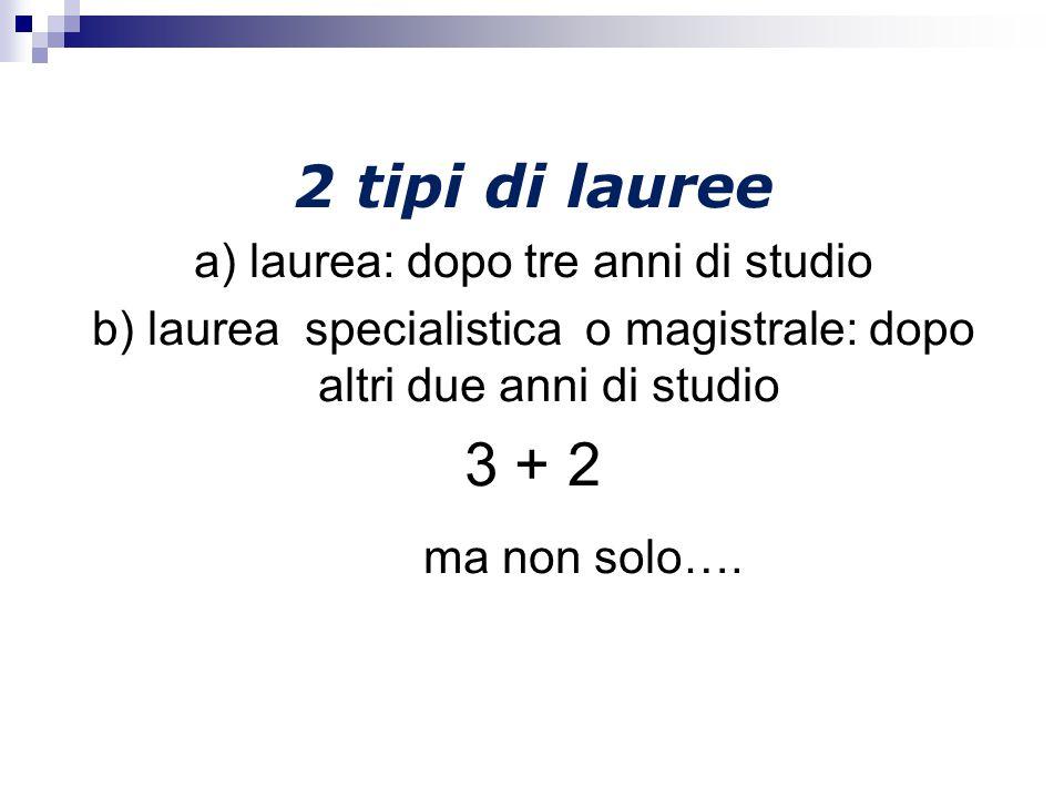 3 + 2 ma non solo…. 2 tipi di lauree