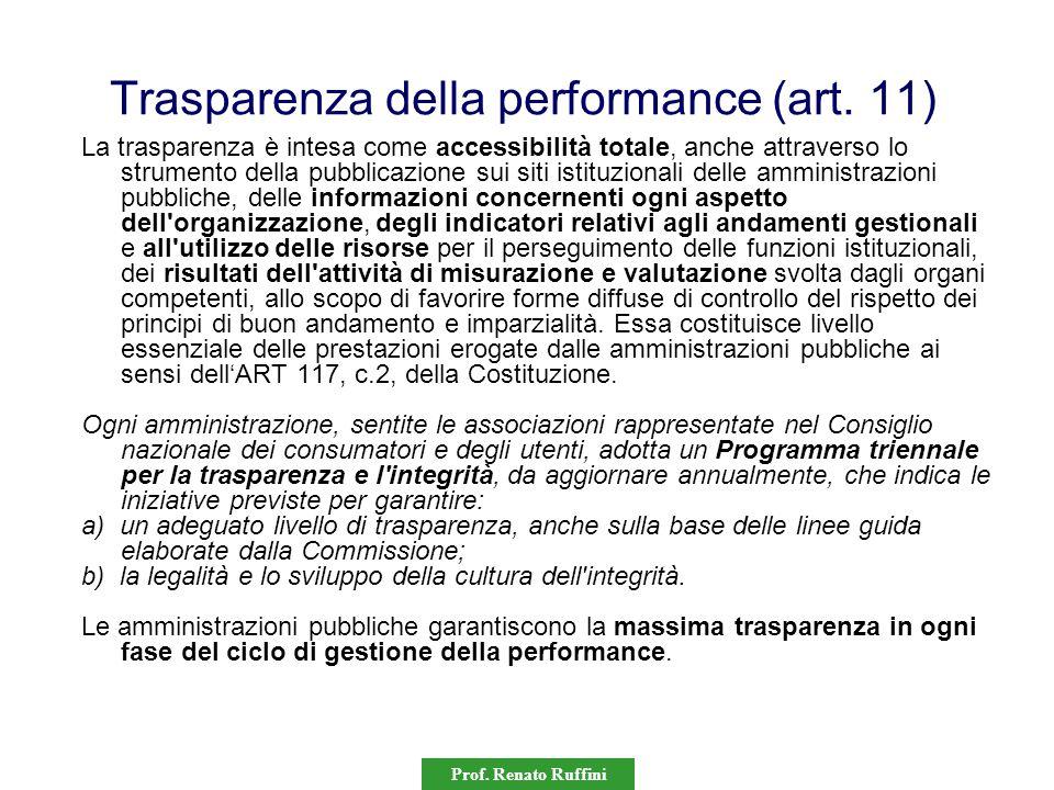 Trasparenza della performance (art. 11)