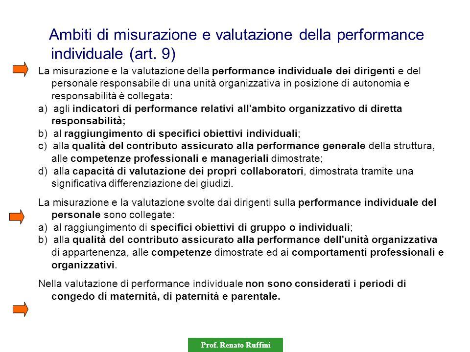 Ambiti di misurazione e valutazione della performance individuale (art
