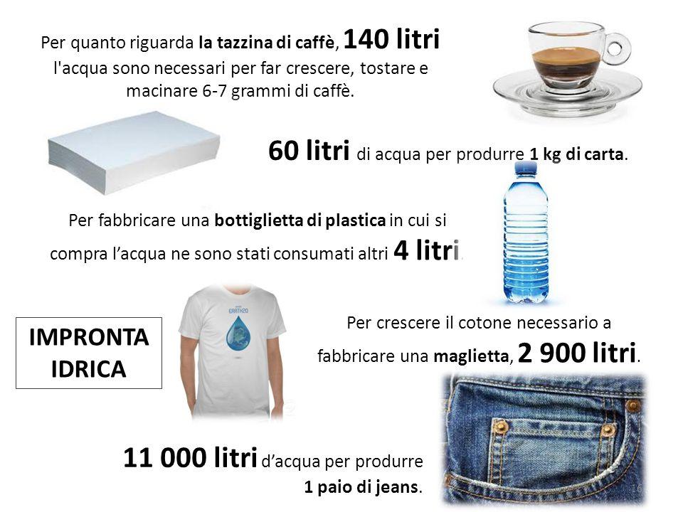 60 litri di acqua per produrre 1 kg di carta.