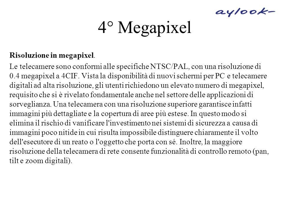 4° Megapixel Risoluzione in megapixel.