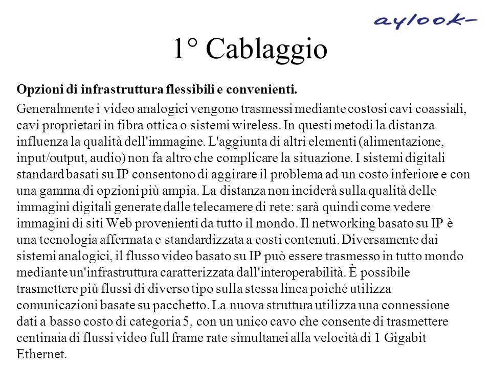 1° Cablaggio Opzioni di infrastruttura flessibili e convenienti.