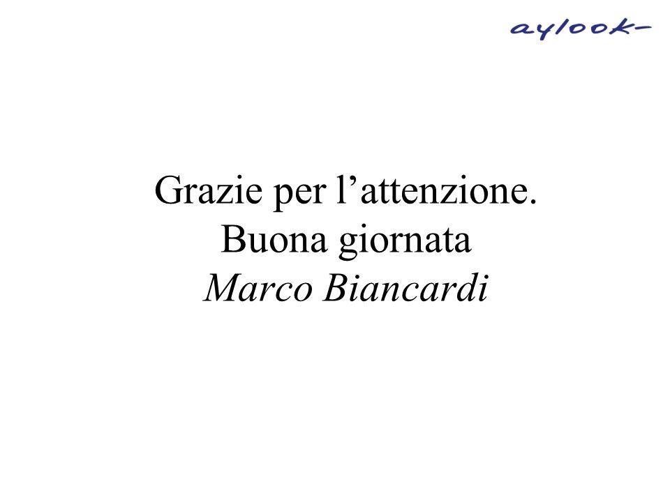 Grazie per l'attenzione. Buona giornata Marco Biancardi