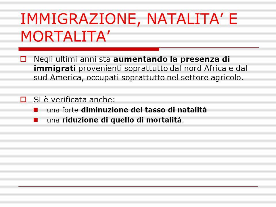 IMMIGRAZIONE, NATALITA' E MORTALITA'