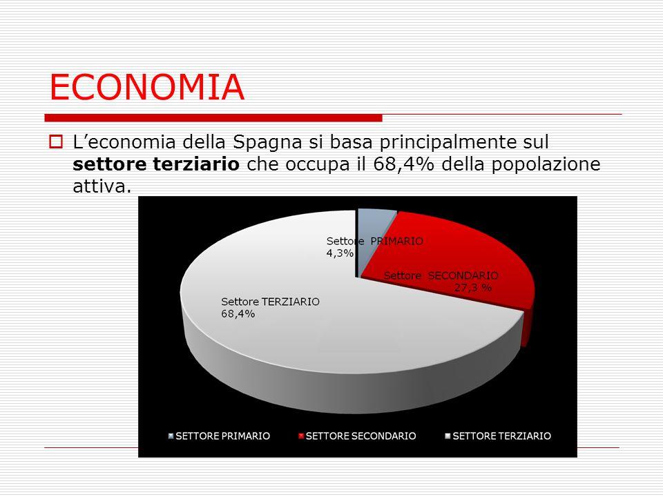 ECONOMIA L'economia della Spagna si basa principalmente sul settore terziario che occupa il 68,4% della popolazione attiva.