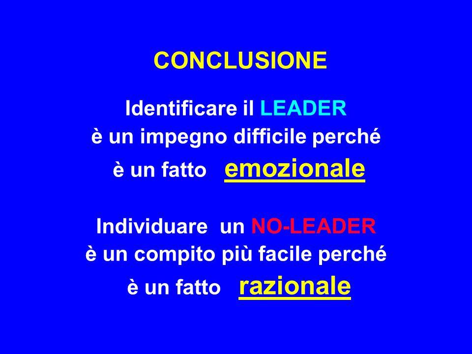 CONCLUSIONE Identificare il LEADER è un impegno difficile perché