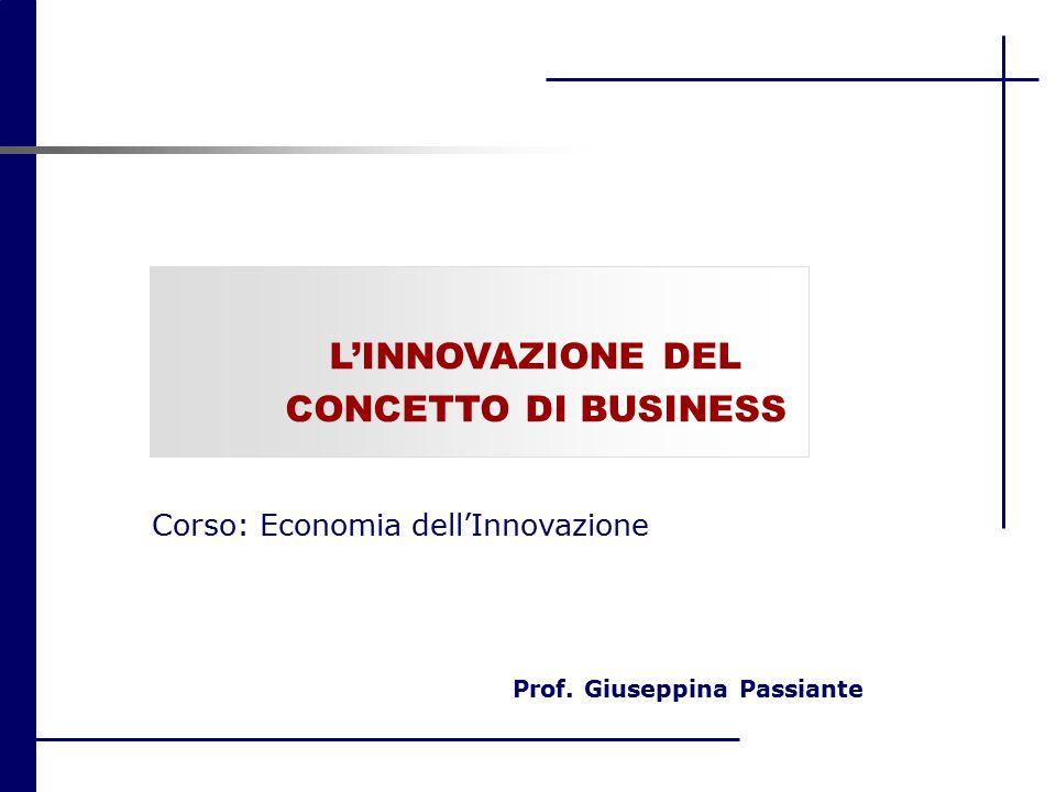 L'INNOVAZIONE DEL CONCETTO DI BUSINESS
