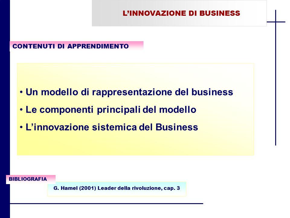 Un modello di rappresentazione del business
