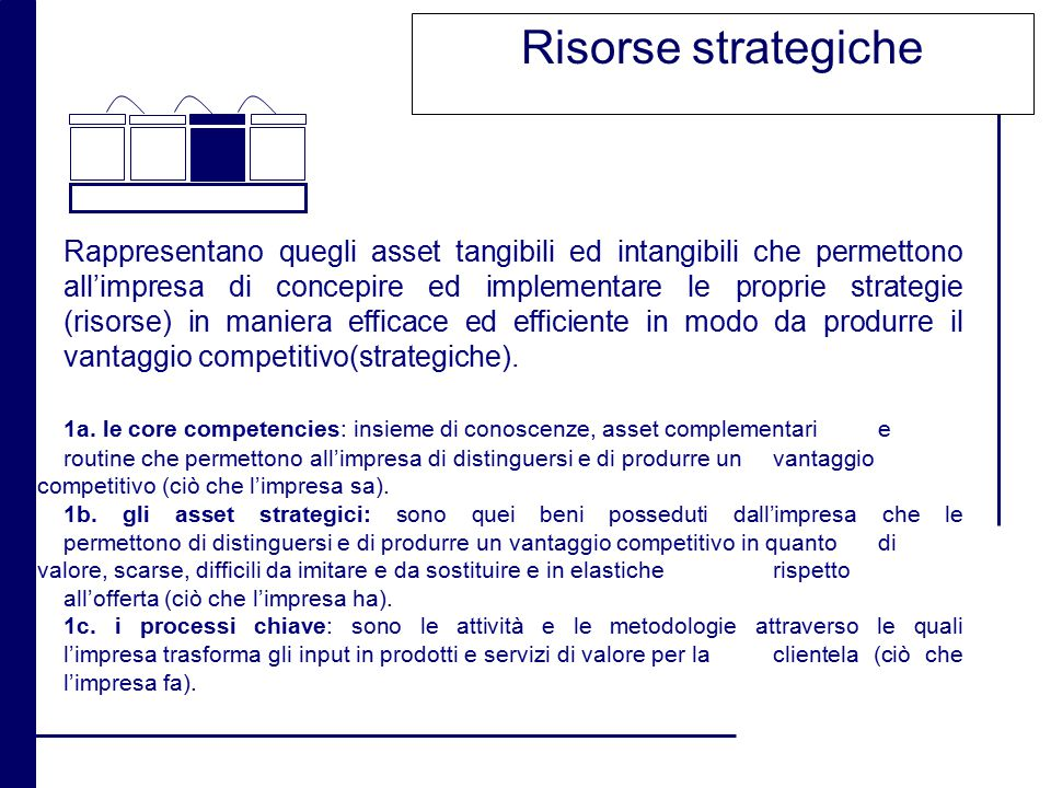 Risorse strategiche